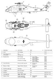 sikorsky sh 60b seahawk markings color profile and paint guide