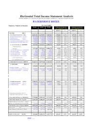 Sample Financial Report Sample Of Financial Statements Hotel Management