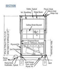 shed blueprints plans shed roof designs pinterest