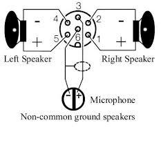 bmw k1200lt radio wiring diagram motobike pinterest bmw