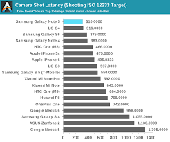 target htc one m9 black friday camera architecture ux and still image performance the samsung