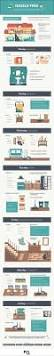 How To Do Spring Cleaning 16 Best Images About Spring Cleaning On Pinterest Cleanses