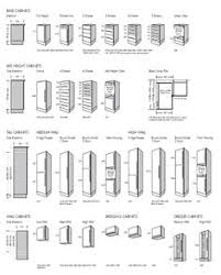 Standard Kitchen Cabinet Door Sizes Kitchen Cabinet Sizes Chart The Standard Height Of Many Kitchen