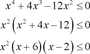 algebra polynomial inequalities