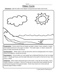 water cycle worksheets have fun teaching