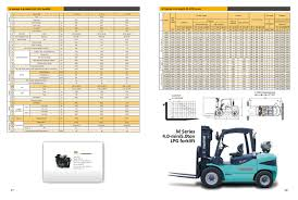 maximal forklift maximal forklifts australia