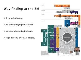 British Museum Floor Plan Mw2011 S Fantoni Mobile Devices For Orientation And Way Finding T U2026