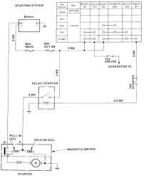 isuzu trooper starting system circuit and wiring diagram 98 u2013 02