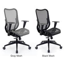 Ergonomic Armchairs What To Look When Buying Ergonomic Mesh Office Chair U2013 Bazar De Coco