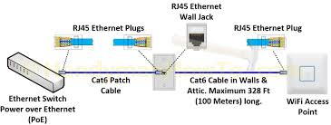 cat6 rj45 wiring diagram dolgular com