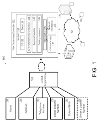 lexisnexis identity verification patent us8484132 systems and methods for segmented risk scoring