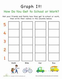 graph it traveling to worksheet education com