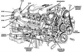 2004 dodge ram 5 7 hemi horsepower solved were is a egr located at on a dodge ram 2500 hemi fixya