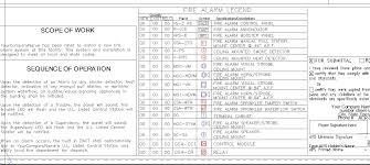 15 floor plan abbreviations fire alarm template reviews