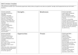 Cost Benefit Analysis Template by Swot Matrix Template Swot Analysis Examples Swot Matrix