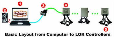 christmas light controller software christmas ideas