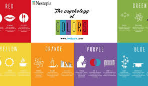 color feelings chart bedroom color psychology prepossessing room color mood chart