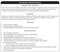 unit 4 stoichiometry