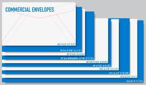 Envelopes Size Envelopes And The Sizes Easily Available The Renton Printery