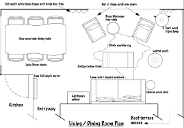 Kitchen And Dining Room Layout Ideas Room Layout Template Room Design Planner Template Plans
