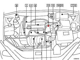 solved i need ignition coil diagram ford focus 2000 lx fixya