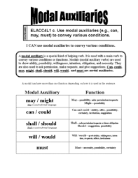 modal verbs modal auxiliary verbs reading writing workshop