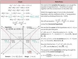 completing the square to graph hyperbola nauka free math math and geometry proofs