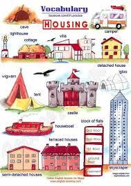 forum u2013 learn english u2013 fluent land