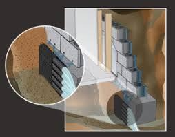 basement waterproofing u0026 repair