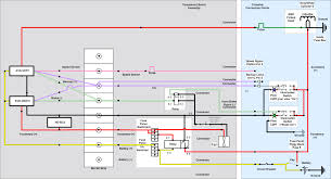 pioneer premier radio wiring diagram wiring diagram simonand