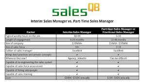 Excellent Sales Interim Sales Manager Vs Part Time Sales Manager Sales Qbsales Qb