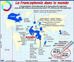 French Language Countries - sudan whiteafrican