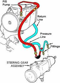 honda civic steering problems fourtitude com the same problem on vehicles near the