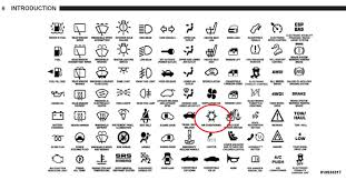 nissan altima 2005 dashboard symbols 90 reviews car dashboard symbols brake on margojoyo com