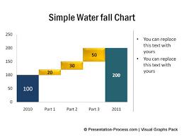 waterfall powerpoint template waterfall chart in powerpoint 2010