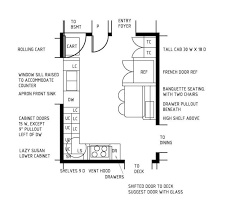 kitchen layout design app preparing kitchen layout ideas for