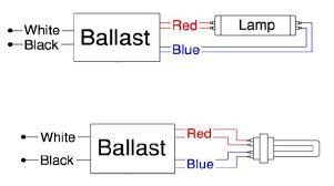 rp1420 robertson electronic 14 20 watt ballast ballastshop com