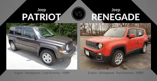 2007 jeep patriot gas mileage renegade vs jeep patriot
