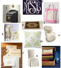 positively chic the abcs of monograms