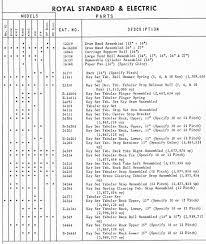 typewriter parts royal standard u0026 electric ames supply general