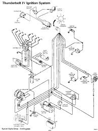 wiring diagram for boat ignition u2013 the wiring diagram u2013 readingrat net
