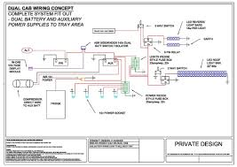 towbar wiring diagrams flow mapping