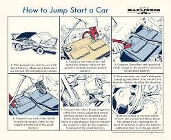 How To Tie Someone Up In Bed How To Jump Start A Car The Art Of Manliness