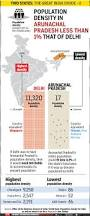 Indian States Infographic About Two Indian States And Population Density