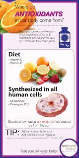 diet the derma blog