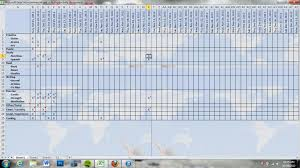 Practice Spreadsheets 16 Habits You Should Do Everyday This Changed My Life Fixed