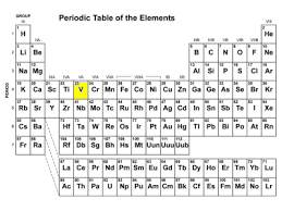 Charges Of Elements On The Periodic Table The Oxidation States Of Vanadium
