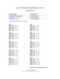 basketball schedules friars club