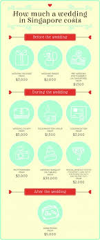 wedding costs how much does a wedding in singapore cost the average price of