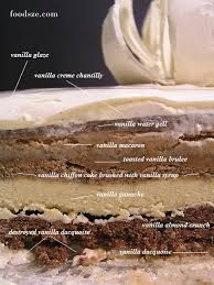 v8 cake that is 8 layers of different vanilla cakes icings